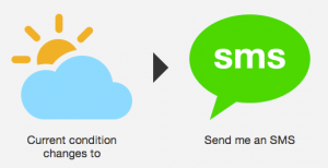 IFTTT: making my social media life easy